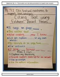 Copy Of Writing By Citing Textual Evidence Lessons Tes Teach