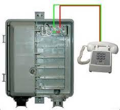 similiar outside phone box wiring diagram keywords phone nid box wiring diagram moreover outside phone box wiring diagram