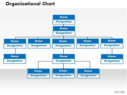 Org Chart Powerpoint Slide Organizational Chart Powerpoint Presentation Slide Template