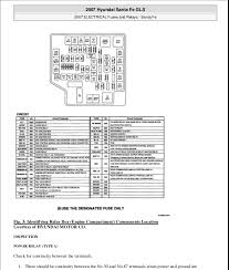 fuses 2002 Hyundai Santa Fe Fuse Box Diagram at 02 Hyundai Santa Fe Fuse Box