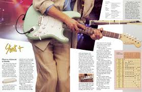 what do you know about the fender strat plus strat plus jpg views 1029