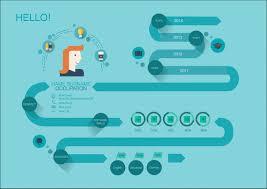 Resume Infographic Template CV templates Infographics Visually 67