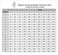 Height Chart For Newborn Baby Percentile Chart