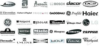 top appliance brands. Best Appliance Brands What Are The Kitchen Top For Home . P