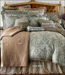 bedding guide at horchow