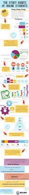 best study habits ideas homework motivation at the study habits of online students infographic you will the results of a 70