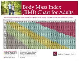 Obese Weight Chart Mens Bmi Chart Jasonkellyphoto Co