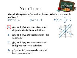 your turn a f x and g x are consistent and dependent