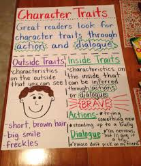 Character Traits Anchor Chart Like The Completeness Of This