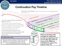 Army Continuation Pay Chart The Blended Retirement System Launch Questions Answers