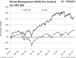 Hazardous Waste Management Chart Walmart Why Every Income Investor Should Own Trash Stocks Mauldin