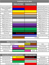 kenwood radio wiring colors wiring diagrams best audi 80 radio wiring harness color code wiring library kenwood dpx501bt radio wiring colors kenwood radio wiring colors