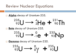 review nuclear equations