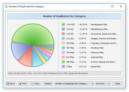 Duplicate Chart Dupscout Duplicate Files Finder Showing Duplicate Files