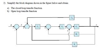 block diagram transfer function examples block simplifying block diagrams examples the wiring diagram on block diagram transfer function examples