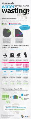 best ideas about water conservation water barrel why conserve water see how much your home is wasting