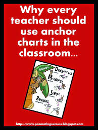 Promoting Success Should You Use Anchor Charts In The