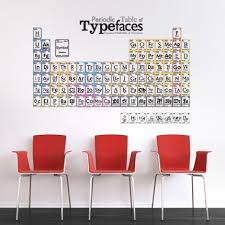 creative office wall art. Creative Idea Office Wall Art Ideas Nice Awesome G