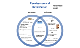 Samurai Vs Knight Venn Diagram Hannah Hasson On Prezi