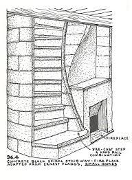 Building A Fireplace More Ken Kern Building Ideas Natural Building Blog