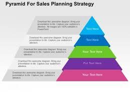 Sales Strategy Ppt Under Fontanacountryinn Com