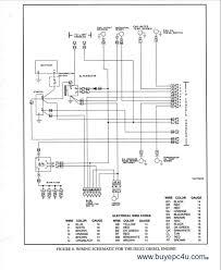 mitsubishi forklift ignition wiring diagram wire center \u2022 Caterpillar Forklift Ignition Wiring Diagram mitsubishi forklift wiring diagrams wire center u2022 rh 45 76 62 56 2013 mitsubishi outlander wiring diagrams caterpillar forklift ignition wiring diagram