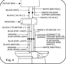 ceiling fan ground wire ceiling fan installation instructions wiring diagram hunter switch ground wire hanger