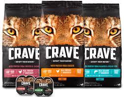 Cat Food Labels Crave