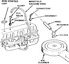 2001 chevrolet bu 3 1l fi ohv 6cyl repair guides vacuum 1 pcv system hose routing1975 6 cylinder engine