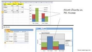 How To Make Pivot Charts In Ms Access Data Recovery Blog