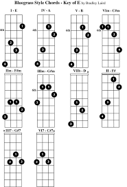 Free Mandolin Chord Chart Key Of E In 2019 Fingerstyle