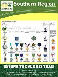 Sr Newsletter September 2018 By Southern Region Voa Issuu