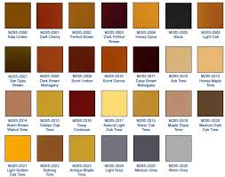 Mohawk Behlen Wood Finishing Products Page 1 Of 6