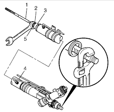 Inner And Outer Tie Rod Torque Values
