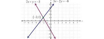 interate algebra v 1 0