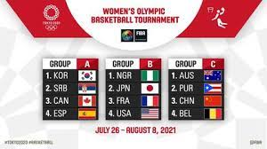 Maybe you would like to learn more about one of these? Jo De Tokyo Basket Ball L Equipe De France Herite Des Americains