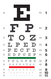 Eye Chart Used At Dmv 56 Great Ny Dmv Eye Test Form By Images Www