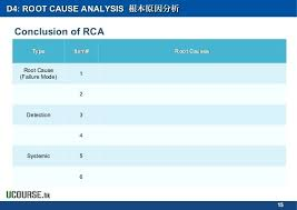 It Rca Template Root Cause Analysis Template It Template Rca