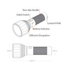 Đèn pin LED dã ngoại Xiaomi Youpin Nextool chống nước với pin 5000mAh có  thể sạc cổng USB Loại-C
