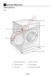 Arçelik 6083 H Çamaşır Makinesi - Kullanma Kılavuzu - Sayfa:4 - ekilavuz.com