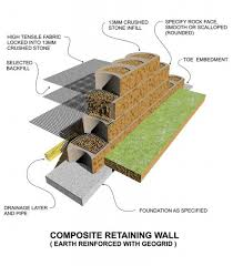 Small Picture Free Retaining Wall Design Software Shocking Masonry Of In 18