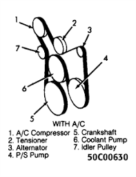 serpentine belt diagram for 2003 chevy duramax 6 6 liter fixya serpentine belt diagram for 2003 chevy duramax 6 6 liter diesel