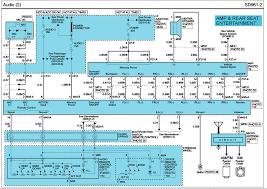 2004 hyundai santa fe wiring diagram kwikpik me 2004 hyundai santa fe electrical diagram at 2004 Hyundai Santa Fe Radio Wiring Diagram