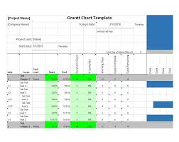 free excel gantt chart template download 37 free gantt chart templates excel powerpoint word free