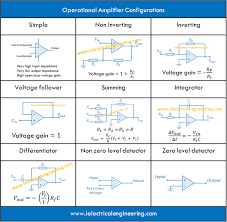 9 diffe op amp circuit configurations cheat sheet