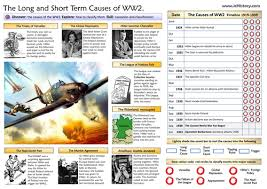 causes of world war by emzel teaching resources tes the causes of world war 2
