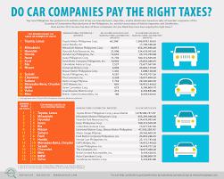 HOME - Toyota Pricelist Philippines