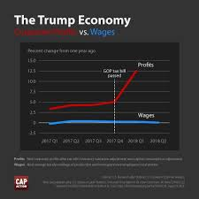 Trump Economy Chart The Trump Economy In One Chart Center For American