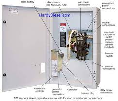 asco 185 transfer switch wiring diagram wiring diagram automatic transfer switch asco generac wiring diagram