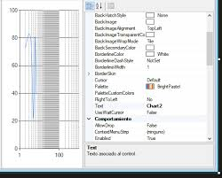 Vb Net Chart Spline Vertical Orientation With A Logaritmic